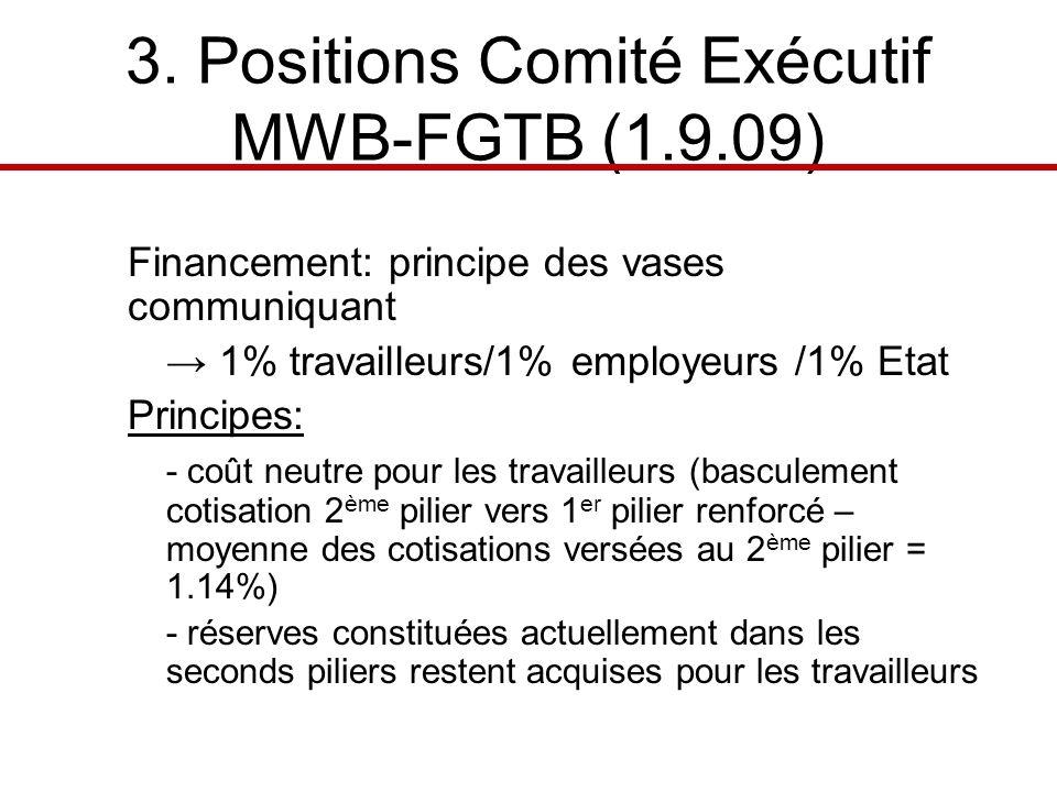 3. Positions Comité Exécutif MWB-FGTB (1.9.09) Financement: principe des vases communiquant 1% travailleurs/1% employeurs /1% Etat Principes: - coût n