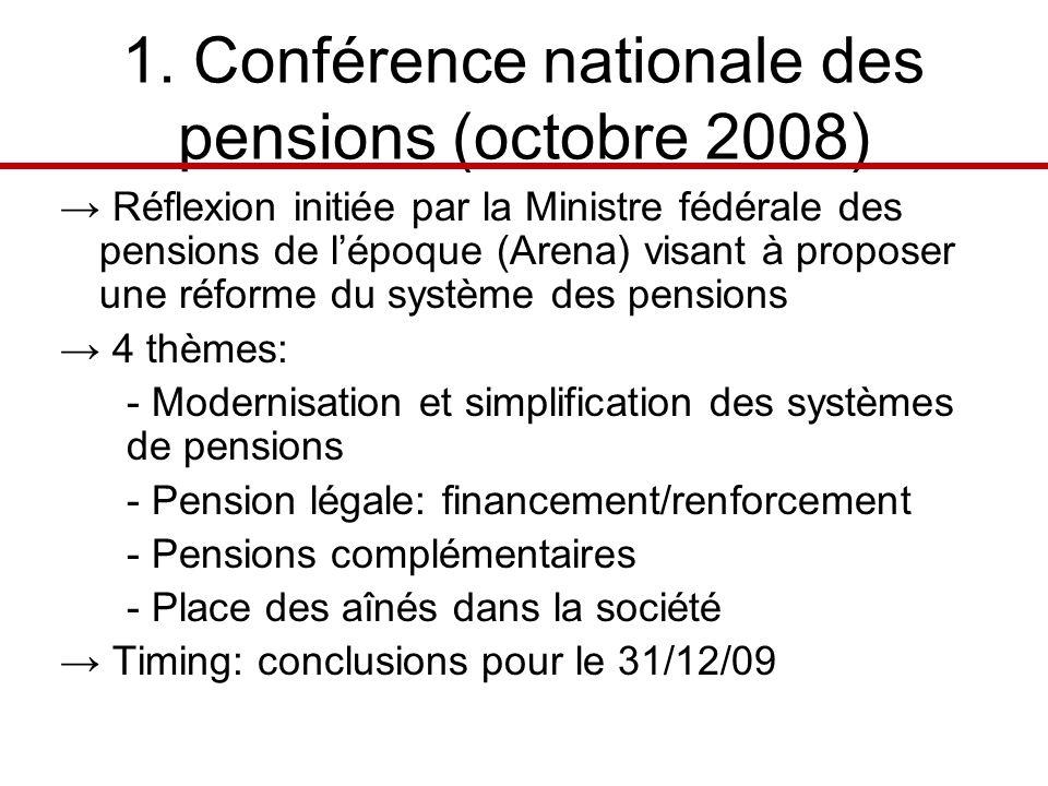 1. Conférence nationale des pensions (octobre 2008) Réflexion initiée par la Ministre fédérale des pensions de lépoque (Arena) visant à proposer une r