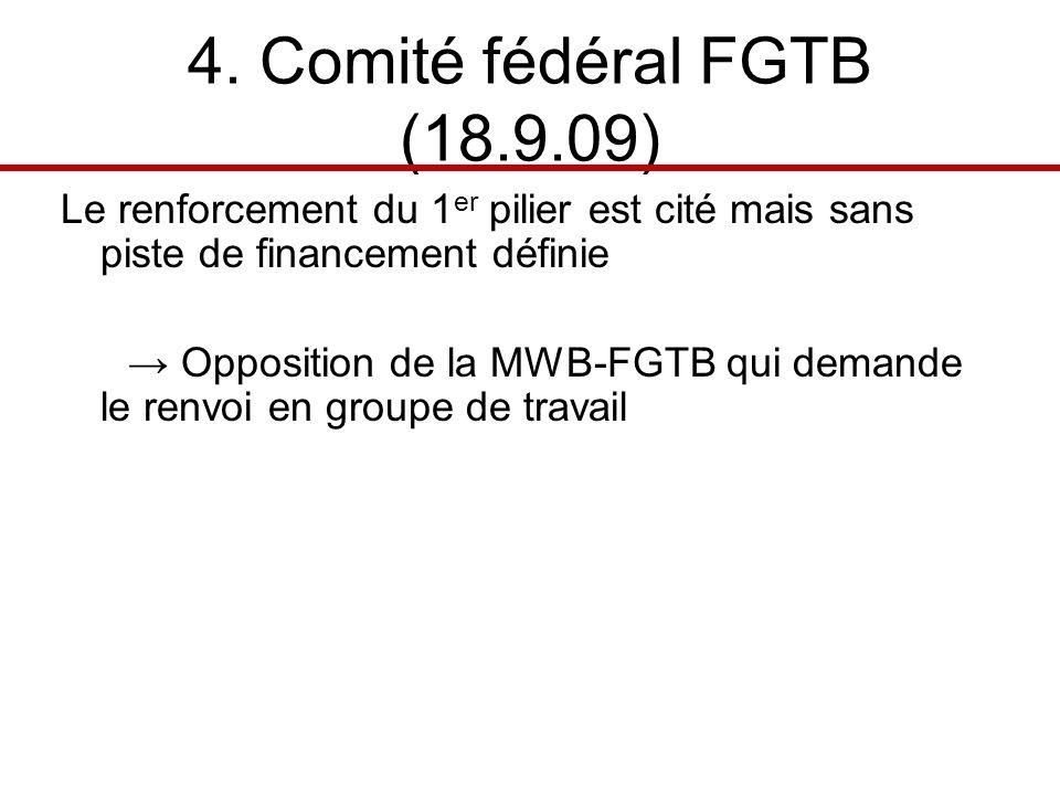 4. Comité fédéral FGTB (18.9.09) Le renforcement du 1 er pilier est cité mais sans piste de financement définie Opposition de la MWB-FGTB qui demande