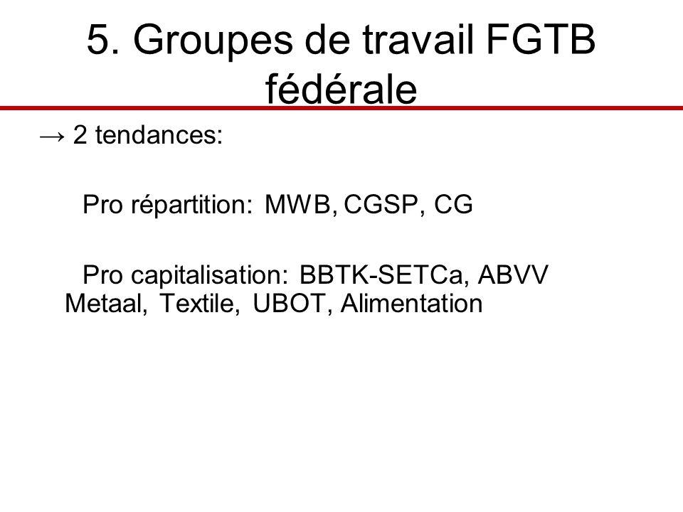 5. Groupes de travail FGTB fédérale 2 tendances: Pro répartition: MWB, CGSP, CG Pro capitalisation: BBTK-SETCa, ABVV Metaal, Textile, UBOT, Alimentati