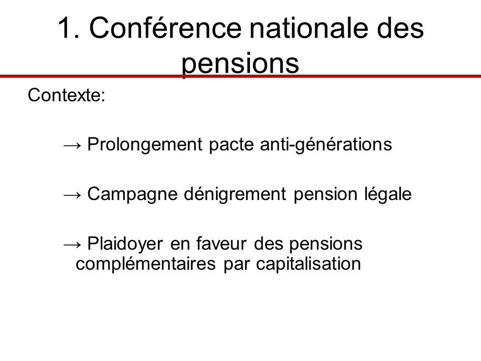 1. Conférence nationale des pensions Contexte: Prolongement pacte anti-générations Campagne dénigrement pension légale Plaidoyer en faveur des pension