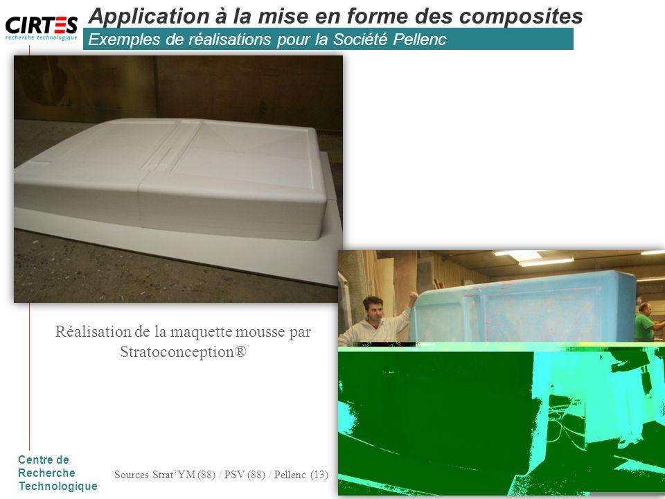 Centre de Recherche Technologique Application à la mise en forme des composites Exemples de réalisations pour la Société Pellenc Réalisation de la maq