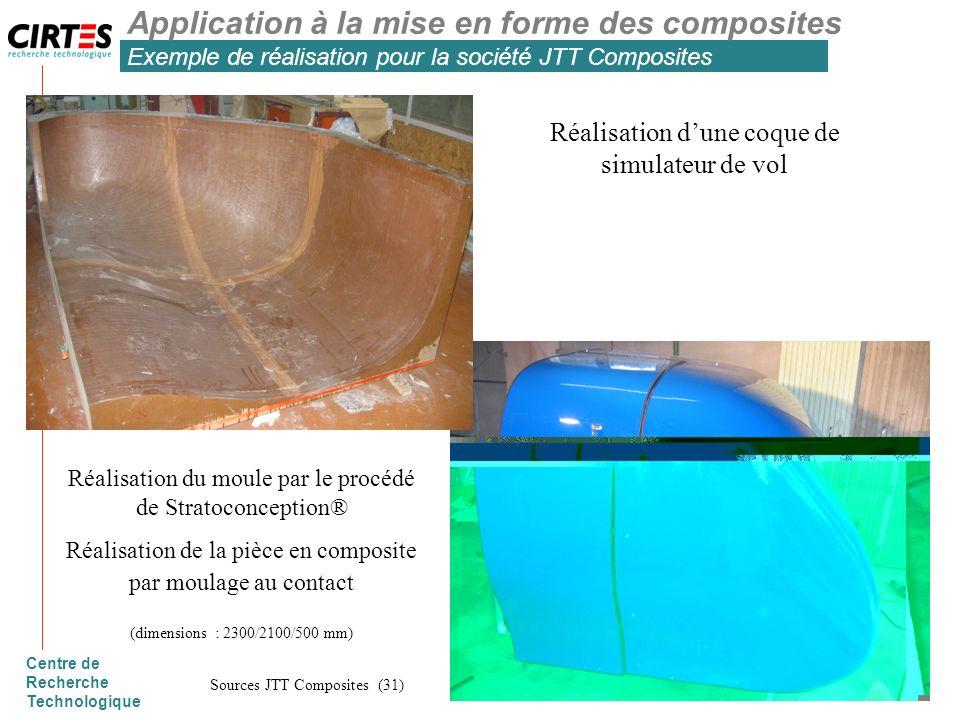 Centre de Recherche Technologique Application à la mise en forme des composites Exemple de réalisation pour la société JTT Composites Sources JTT Comp