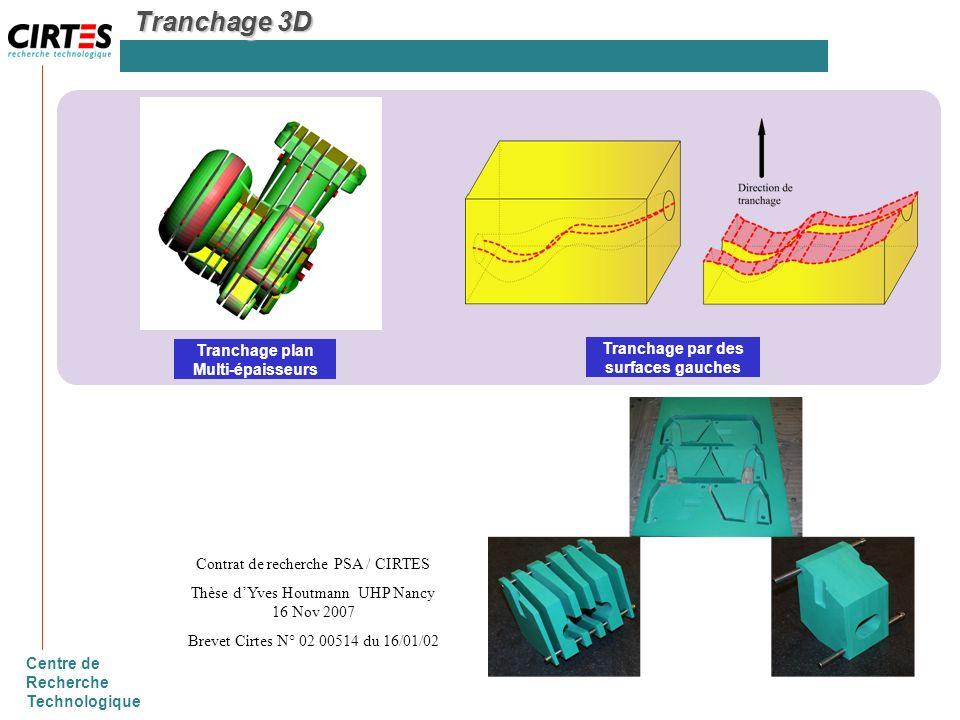 Centre de Recherche Technologique Tranchage 3D Tranchage par des surfaces gauches Tranchage plan Multi-épaisseurs Contrat de recherche PSA / CIRTES Th