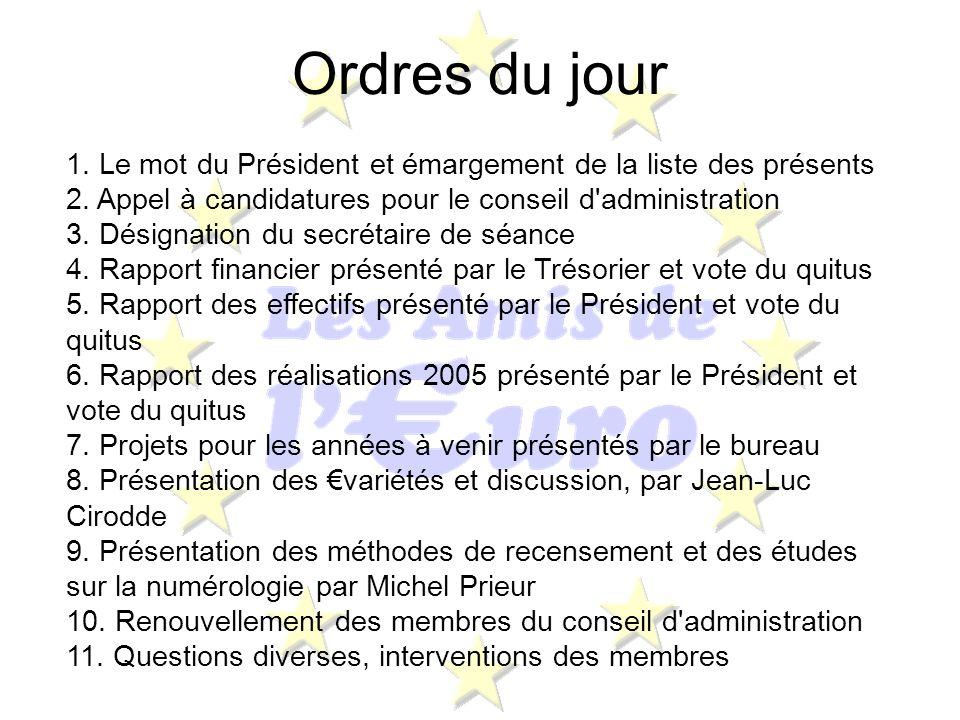 1. Le mot du Président et émargement de la liste des présents 2. Appel à candidatures pour le conseil d'administration 3. Désignation du secrétaire de