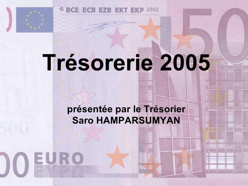Trésorerie 2005 présentée par le Trésorier Saro HAMPARSUMYAN