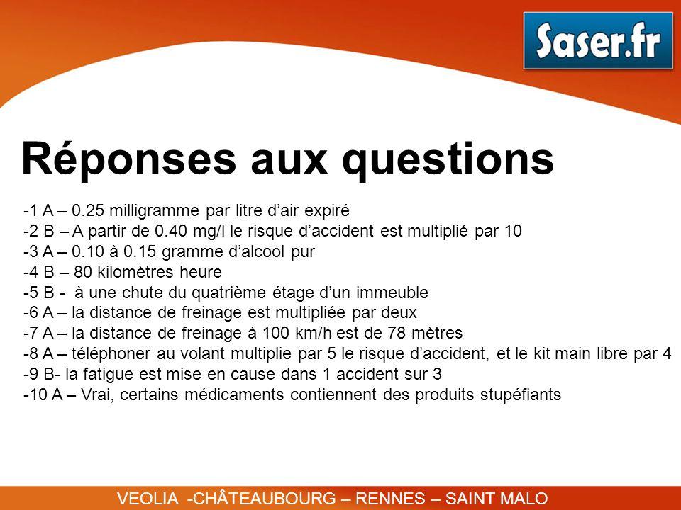 Réponses aux questions VEOLIA -CHÂTEAUBOURG – RENNES – SAINT MALO -1 A – 0.25 milligramme par litre dair expiré -2 B – A partir de 0.40 mg/l le risque