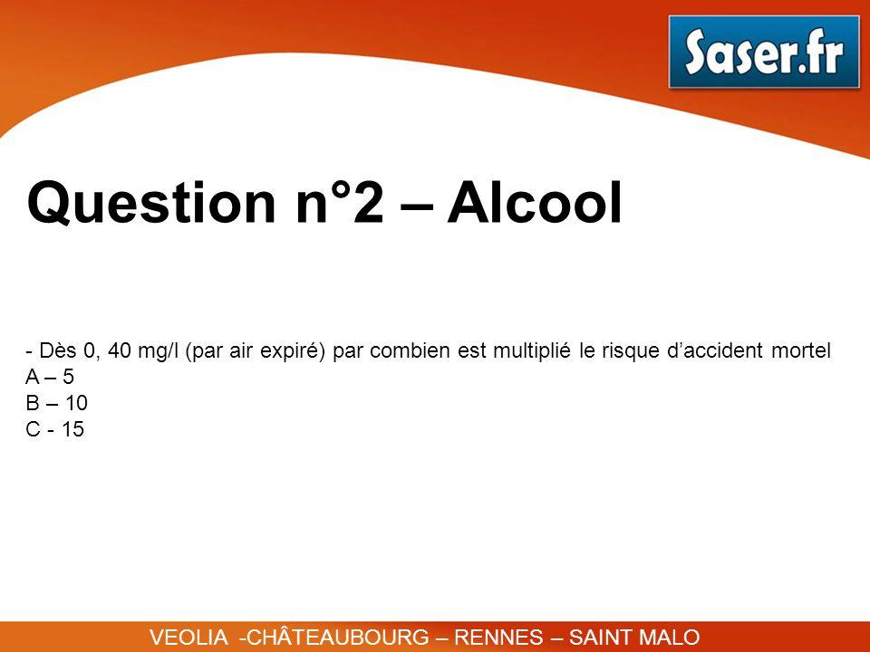 Question n°2 – Alcool VEOLIA -CHÂTEAUBOURG – RENNES – SAINT MALO - Dès 0, 40 mg/l (par air expiré) par combien est multiplié le risque daccident morte