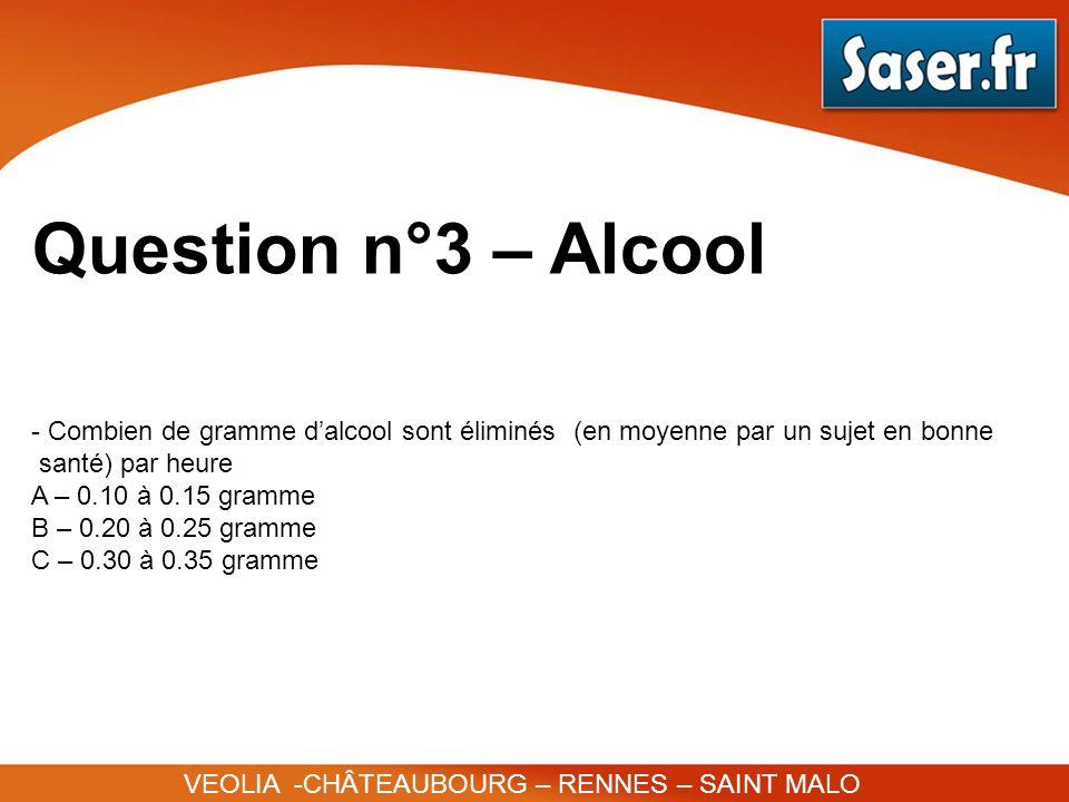 Question n°3 – Alcool VEOLIA -CHÂTEAUBOURG – RENNES – SAINT MALO - Combien de gramme dalcool sont éliminés (en moyenne par un sujet en bonne santé) pa