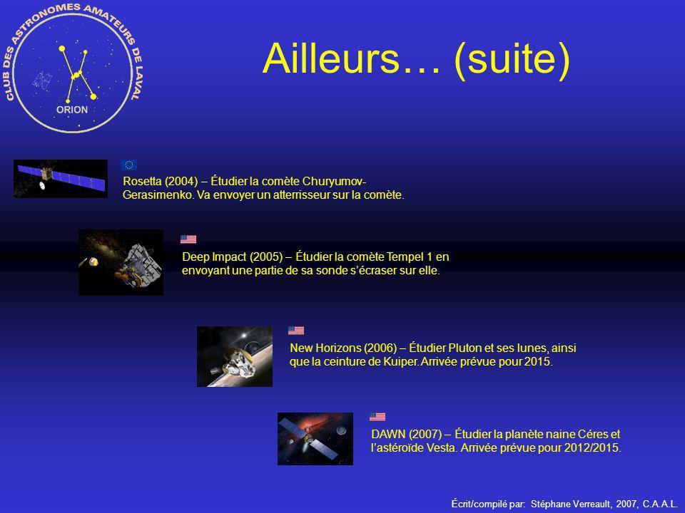 Écrit/compilé par: Stéphane Verreault, 2007, C.A.A.L. Ailleurs… (suite) Rosetta (2004) – Étudier la comète Churyumov- Gerasimenko. Va envoyer un atter