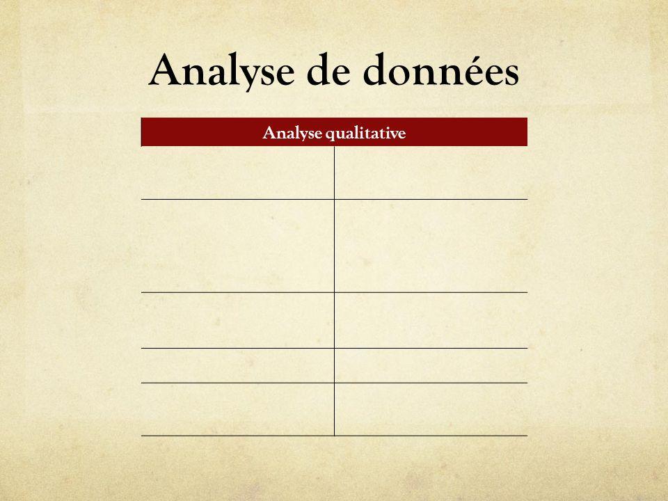 Analyse de données Analyse qualitative Textes écrits sur papier et sur ordinateur Entrevues Analyse comparative (temps 2 – 3) Analyse thématique Faute