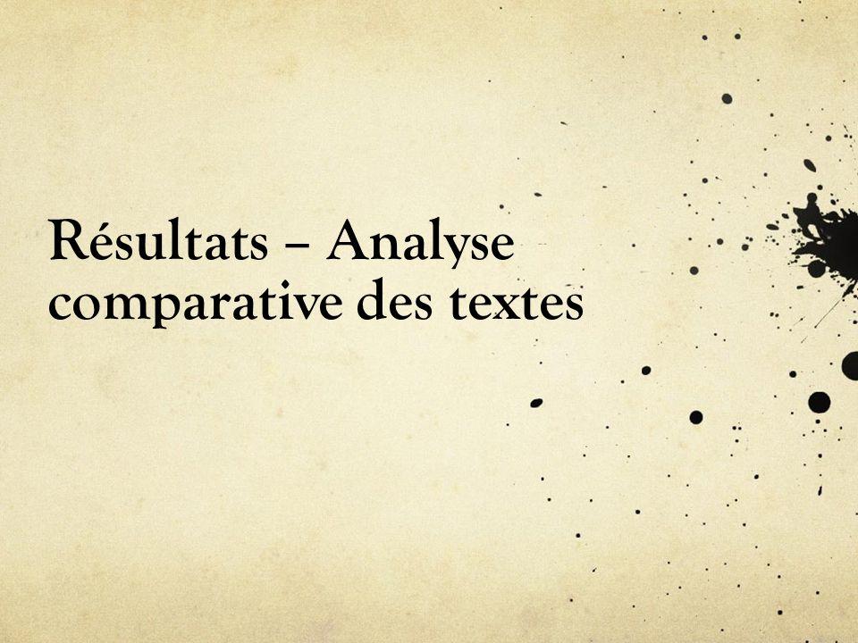 Résultats – Analyse comparative des textes
