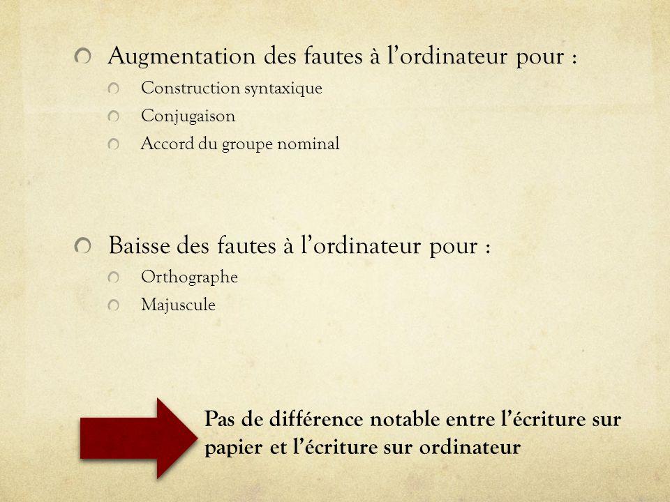 Augmentation des fautes à lordinateur pour : Construction syntaxique Conjugaison Accord du groupe nominal Baisse des fautes à lordinateur pour : Ortho