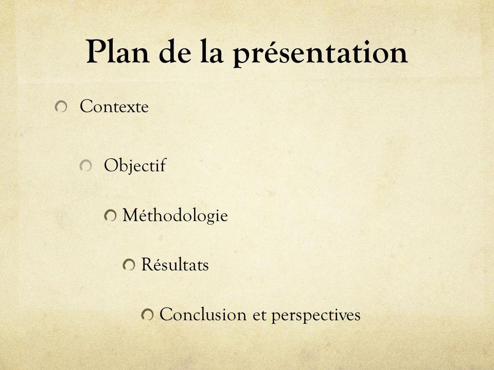 Plan de la présentation Contexte Objectif Méthodologie Résultats Conclusion et perspectives
