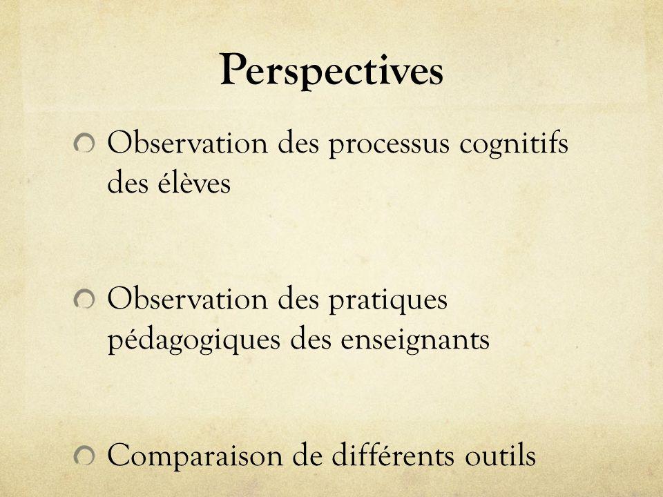 Perspectives Observation des processus cognitifs des élèves Observation des pratiques pédagogiques des enseignants Comparaison de différents outils