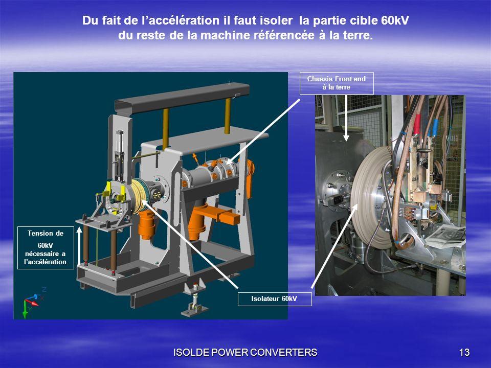 ISOLDE POWER CONVERTERS13 Du fait de laccélération il faut isoler la partie cible 60kV du reste de la machine référencée à la terre. Isolateur 60kV Te
