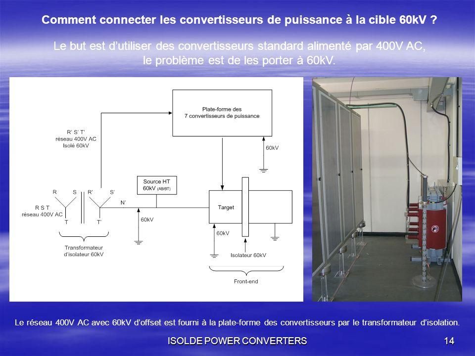 ISOLDE POWER CONVERTERS14 Comment connecter les convertisseurs de puissance à la cible 60kV ? Le but est dutiliser des convertisseurs standard aliment