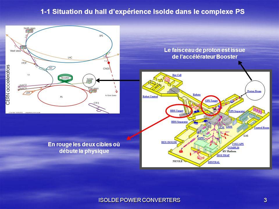 ISOLDE POWER CONVERTERS3 1-1 Situation du hall dexpérience Isolde dans le complexe PS Le faisceau de proton est issue de laccélérateur Booster En roug