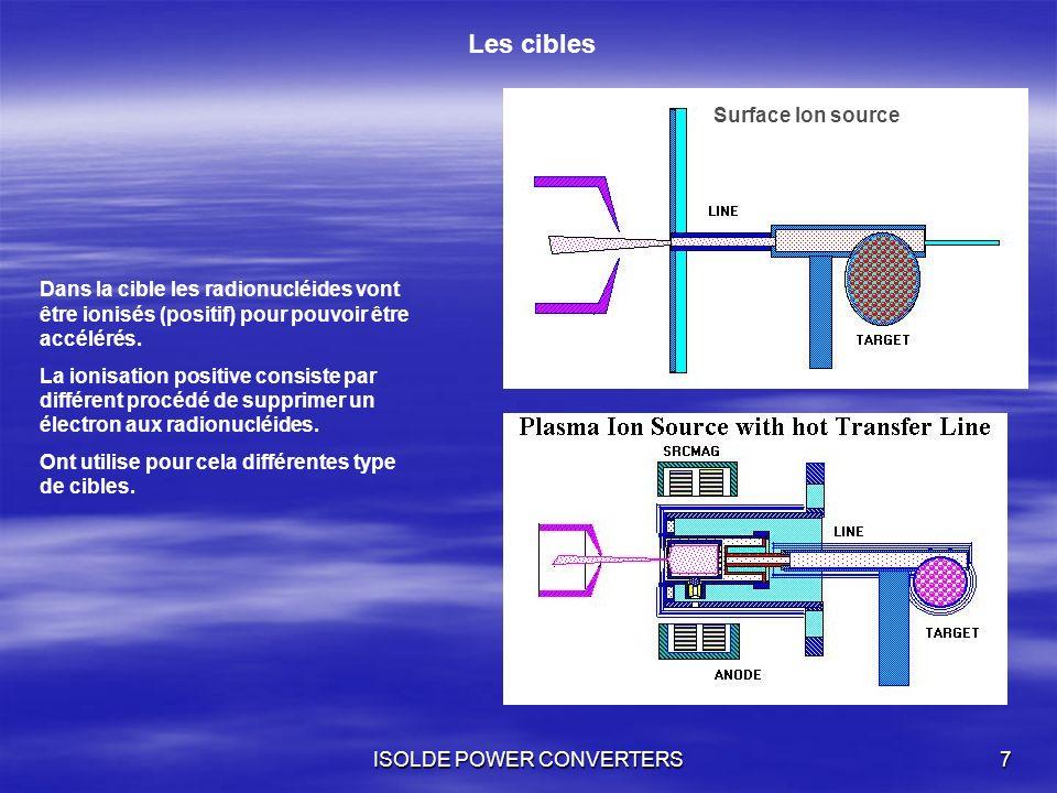 ISOLDE POWER CONVERTERS7 Dans la cible les radionucléides vont être ionisés (positif) pour pouvoir être accélérés. La ionisation positive consiste par