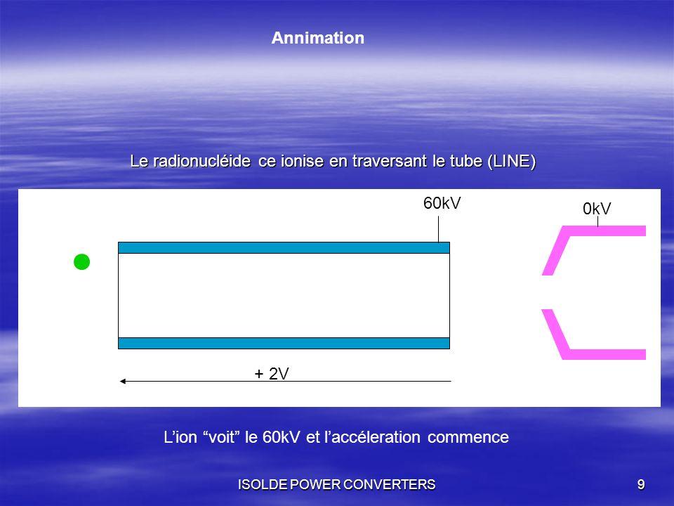 ISOLDE POWER CONVERTERS9 Annimation Le radionucléide ce ionise en traversant le tube (LINE) 60kV 0kV Lion voit le 60kV et laccéleration commence + 2V
