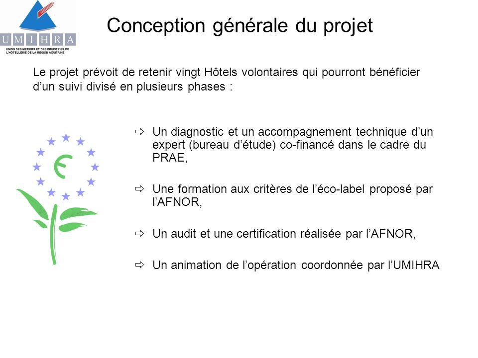 Conception générale du projet Un diagnostic et un accompagnement technique dun expert (bureau détude) co-financé dans le cadre du PRAE, Une formation
