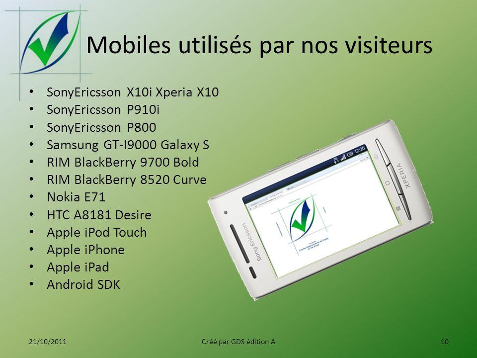 Mobiles utilisés par nos visiteurs SonyEricsson X10i Xperia X10 SonyEricsson P910i SonyEricsson P800 Samsung GT-I9000 Galaxy S RIM BlackBerry 9700 Bol