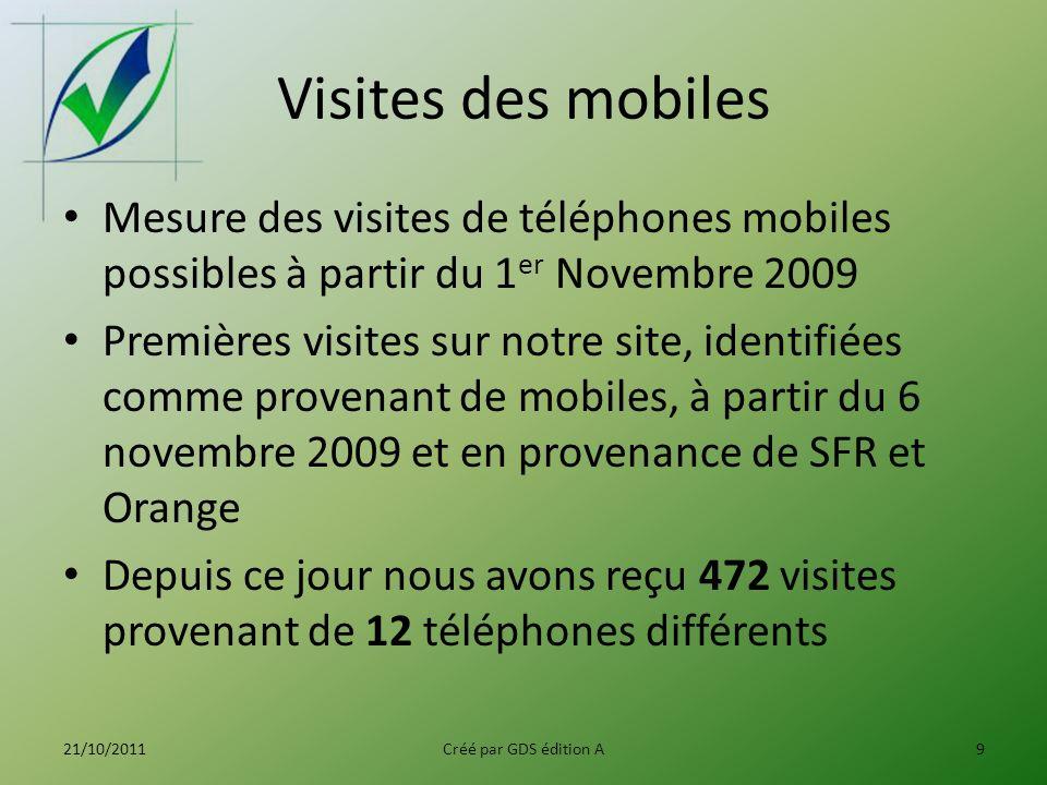 Visites des mobiles Mesure des visites de téléphones mobiles possibles à partir du 1 er Novembre 2009 Premières visites sur notre site, identifiées comme provenant de mobiles, à partir du 6 novembre 2009 et en provenance de SFR et Orange Depuis ce jour nous avons reçu 472 visites provenant de 12 téléphones différents 21/10/2011Créé par GDS édition A9