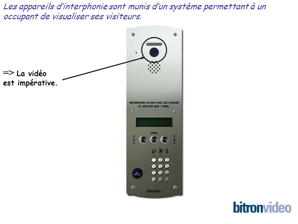 => La vidéo est impérative. Les appareils dinterphonie sont munis dun système permettant à un occupant de visualiser ses visiteurs.