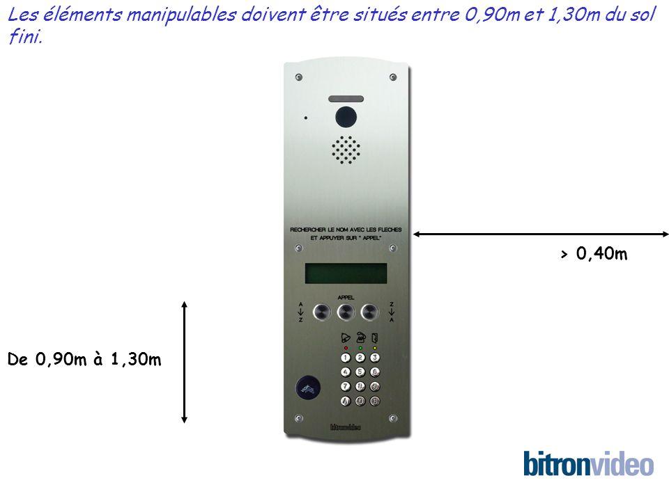 > 0,40m De 0,90m à 1,30m Les éléments manipulables doivent être situés entre 0,90m et 1,30m du sol fini.