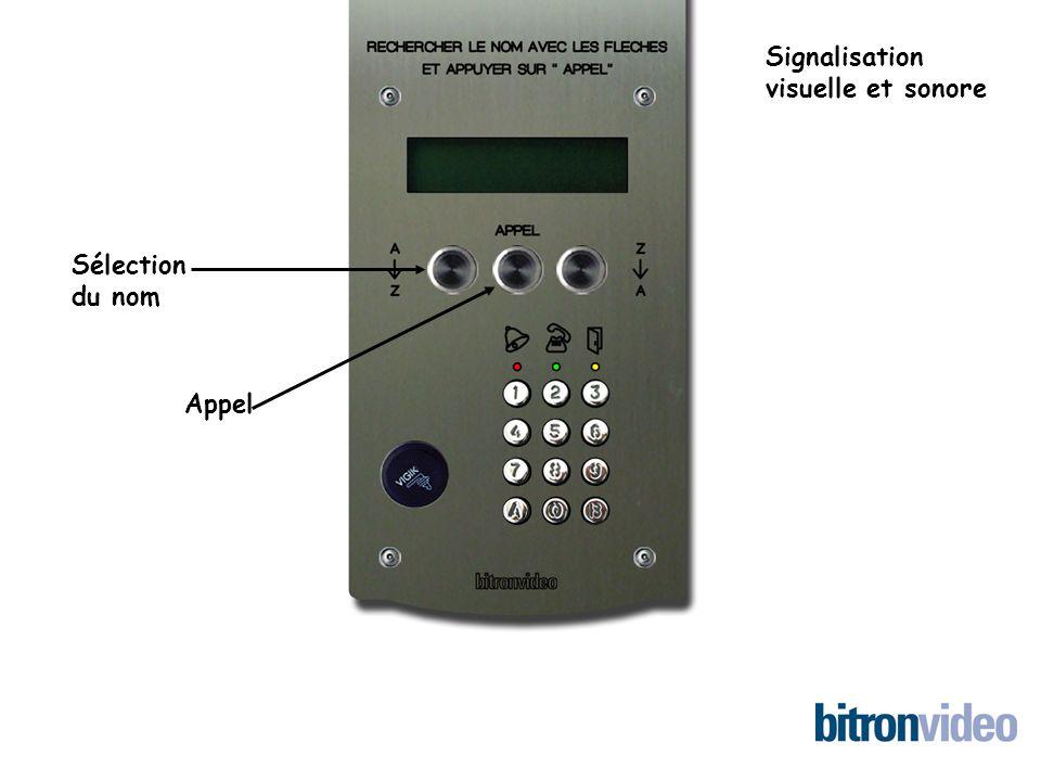 Signalisation visuelle et sonore Sélection du nom Appel