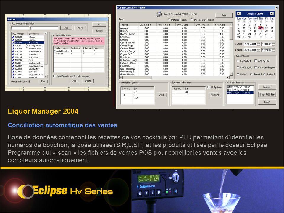 Liquor Manager 2004 Conciliation automatique des ventes Base de données contenant les recettes de vos cocktails par PLU permettant didentifier les numéros de bouchon, la dose utilisée (S,R,L,SP) et les produits utilisés par le doseur Eclipse Programme qui « scan » les fichiers de ventes POS pour concilier les ventes avec les compteurs automatiquement.