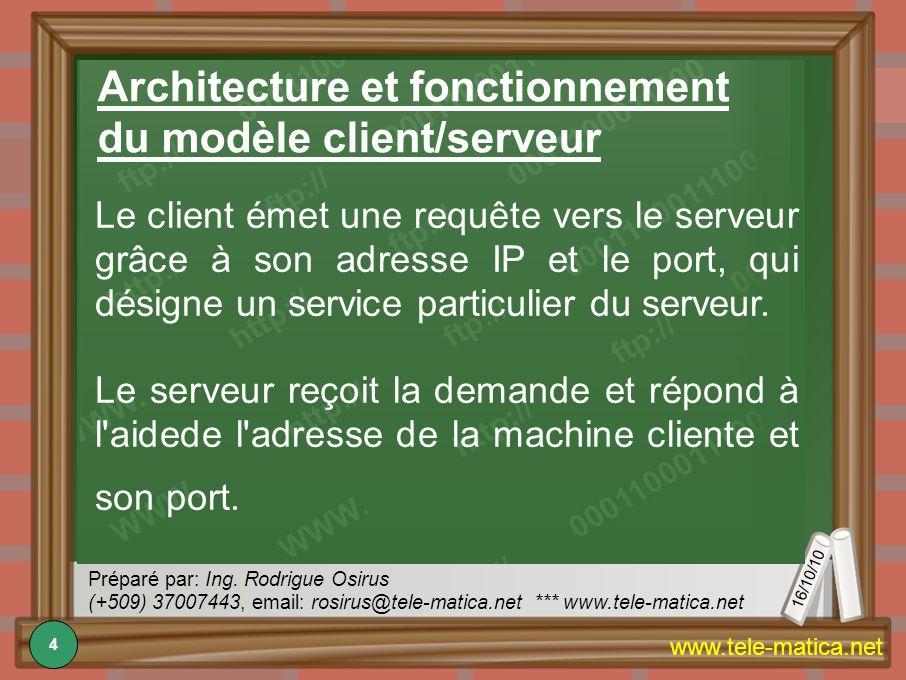 16/10/10 Préparé par: Ing. Rodrigue Osirus (+509) 37007443, email: rosirus@tele-matica.net *** www.tele-matica.net www.tele-matica.net Le client émet