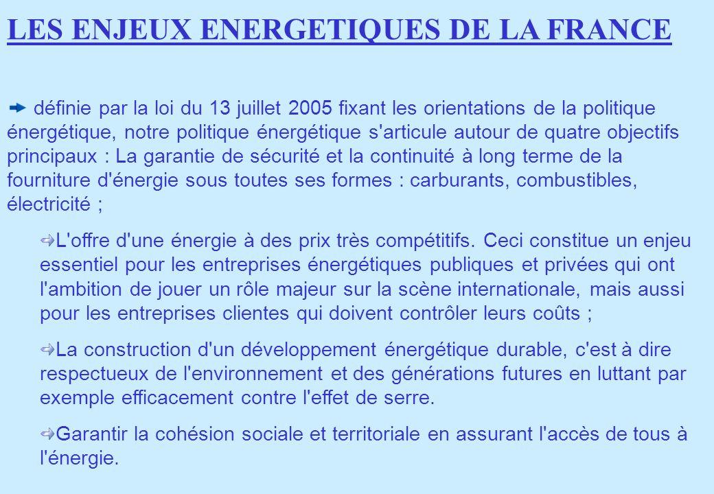 définie par la loi du 13 juillet 2005 fixant les orientations de la politique énergétique, notre politique énergétique s'articule autour de quatre obj