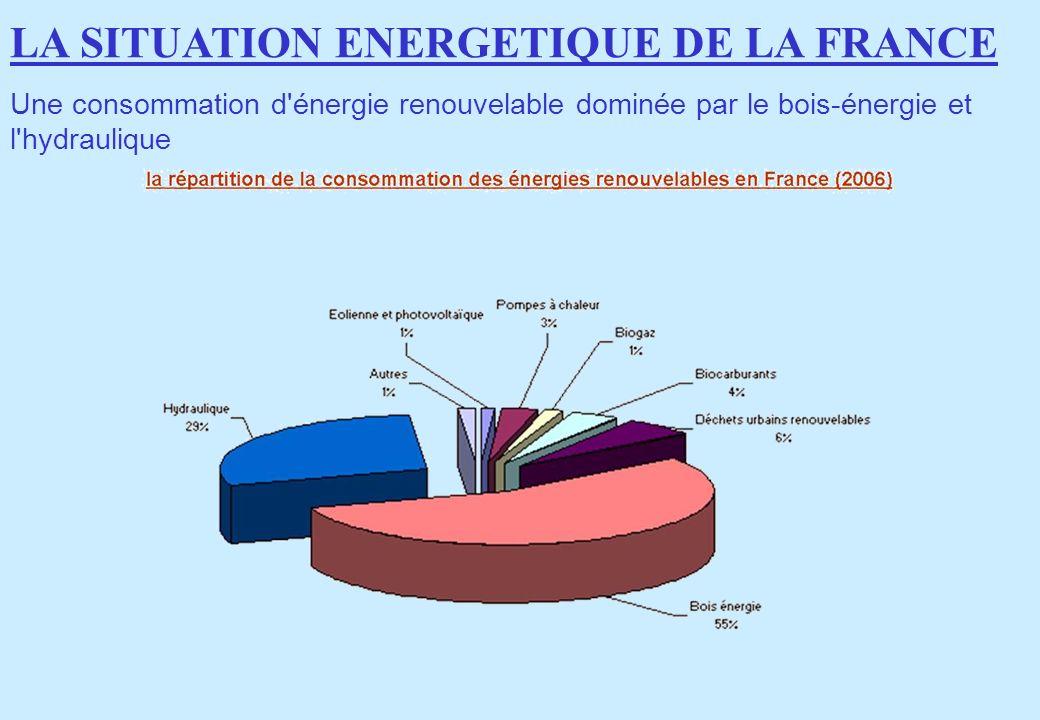 Une consommation d'énergie renouvelable dominée par le bois-énergie et l'hydraulique LA SITUATION ENERGETIQUE DE LA FRANCE