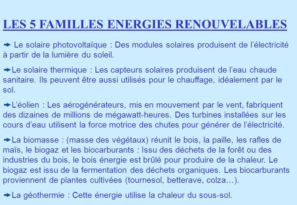 Le solaire photovoltaïque : Des modules solaires produisent de lélectricité à partir de la lumière du soleil. Le solaire thermique : Les capteurs sola