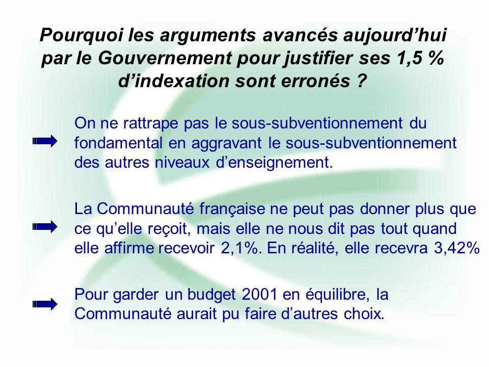 Pourquoi les arguments avancés aujourdhui par le Gouvernement pour justifier ses 1,5 % dindexation sont erronés .