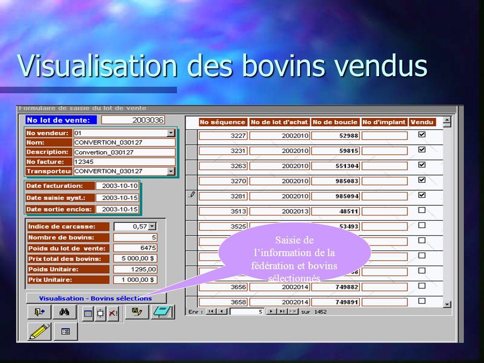 Visualisation des bovins vendus Saisie de linformation de la fédération et bovins sélectionnés