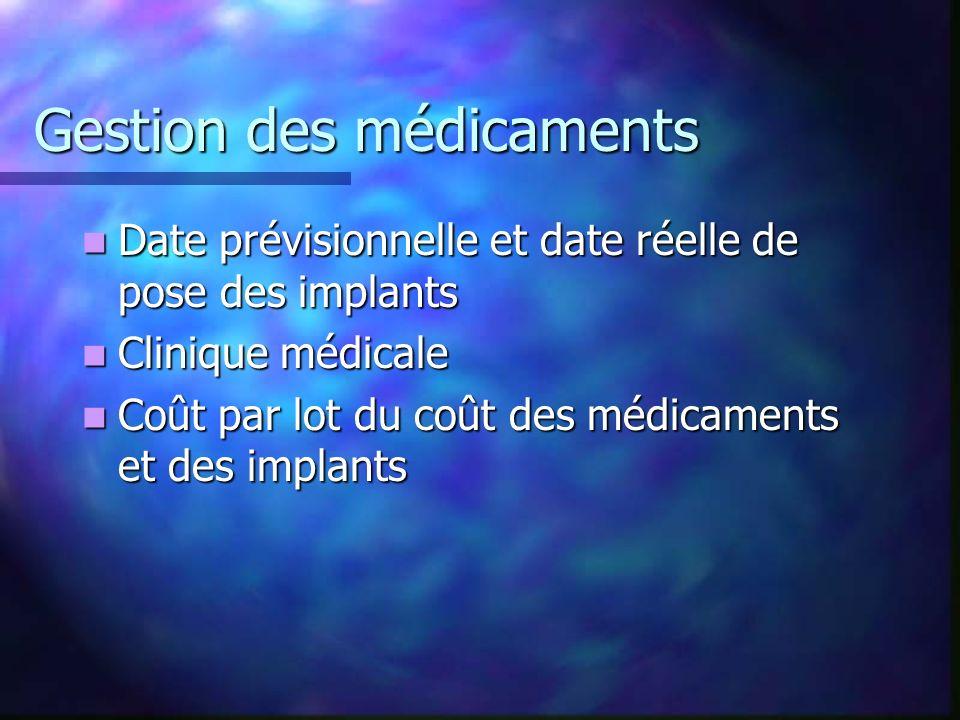 Gestion des médicaments Date prévisionnelle et date réelle de pose des implants Date prévisionnelle et date réelle de pose des implants Clinique médicale Clinique médicale Coût par lot du coût des médicaments et des implants Coût par lot du coût des médicaments et des implants