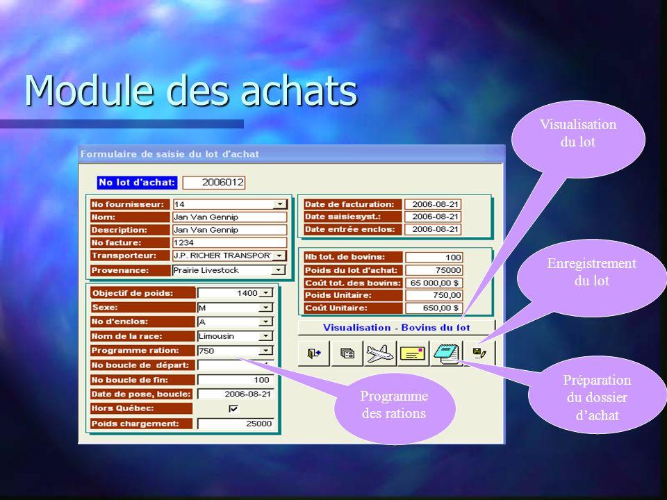Module des achats Visualisation du lot Enregistrement du lot Préparation du dossier dachat Programme des rations