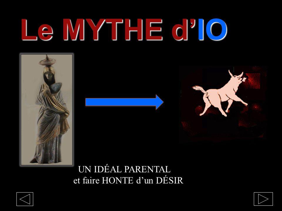 UN IDÉAL PARENTAL et faire HONTE dun DÉSIR Le MYTHE dIO