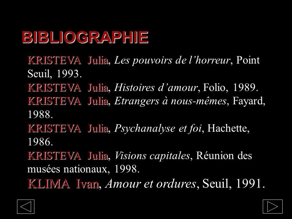 BIBLIOGRAPHIE KRISTEVA Julia KRISTEVA Julia, Les pouvoirs de lhorreur, Point Seuil, 1993. KRISTEVA Julia KRISTEVA Julia, Histoires damour, Folio, 1989
