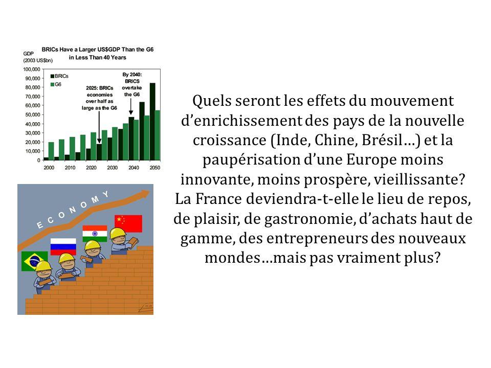 Quels seront les effets du mouvement denrichissement des pays de la nouvelle croissance (Inde, Chine, Brésil…) et la paupérisation dune Europe moins innovante, moins prospère, vieillissante.