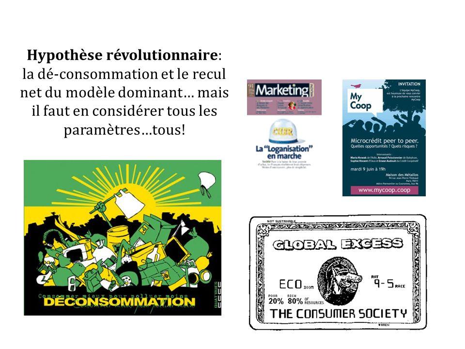 Hypothèse révolutionnaire: la dé-consommation et le recul net du modèle dominant… mais il faut en considérer tous les paramètres…tous!