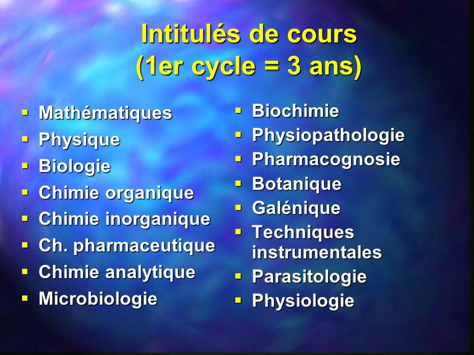 Intitulés de cours (1er cycle = 3 ans) Mathématiques Mathématiques Physique Physique Biologie Biologie Chimie organique Chimie organique Chimie inorga
