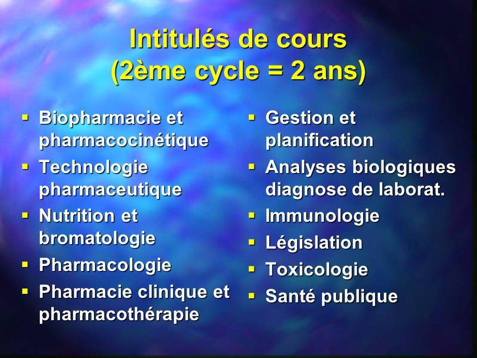 Intitulés de cours (2ème cycle = 2 ans) Intitulés de cours (2ème cycle = 2 ans) Biopharmacie et pharmacocinétique Biopharmacie et pharmacocinétique Te