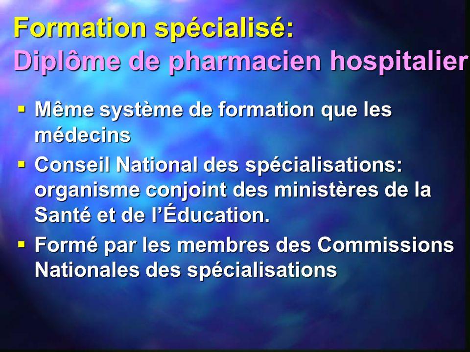 Formation spécialisé: Diplôme de pharmacien hospitalier Même système de formation que les médecins Même système de formation que les médecins Conseil