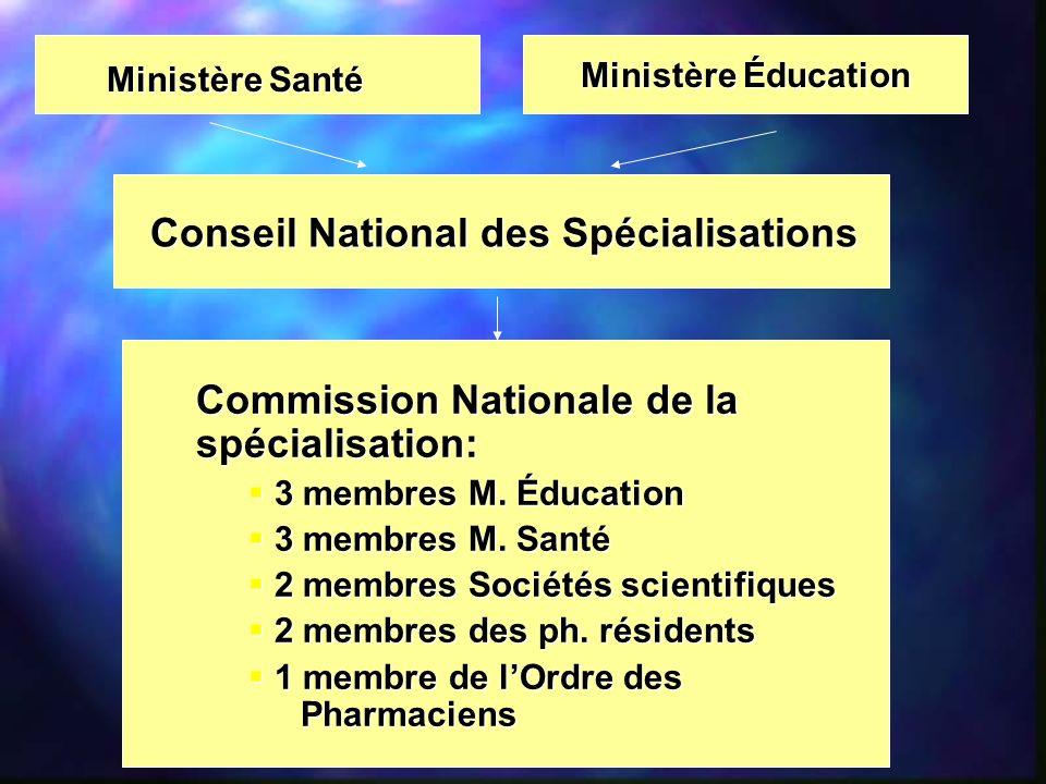 Conseil National des Spécialisations Commission Nationale de la spécialisation: 3 membres M. Éducation 3 membres M. Éducation 3 membres M. Santé 3 mem