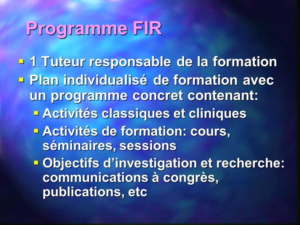 Programme FIR 1 Tuteur responsable de la formation 1 Tuteur responsable de la formation Plan individualisé de formation avec un programme concret cont