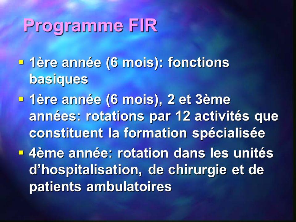 Programme FIR 1ère année (6 mois): fonctions basiques 1ère année (6 mois): fonctions basiques 1ère année (6 mois), 2 et 3ème années: rotations par 12