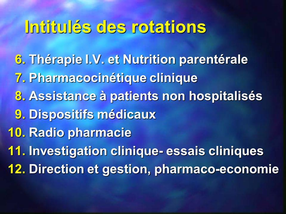 Intitulés des rotations 6. Thérapie I.V. et Nutrition parentérale 6. Thérapie I.V. et Nutrition parentérale 7. Pharmacocinétique clinique 7. Pharmacoc